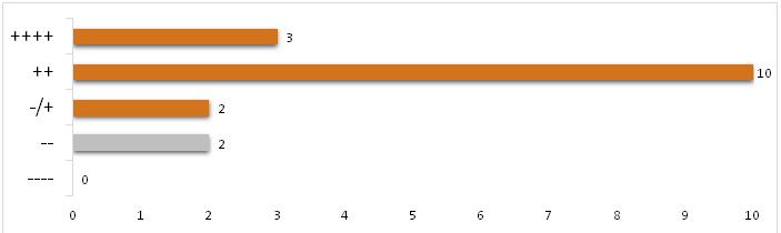auswertung_umfrage_11