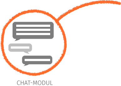 Chat-Modul Icon